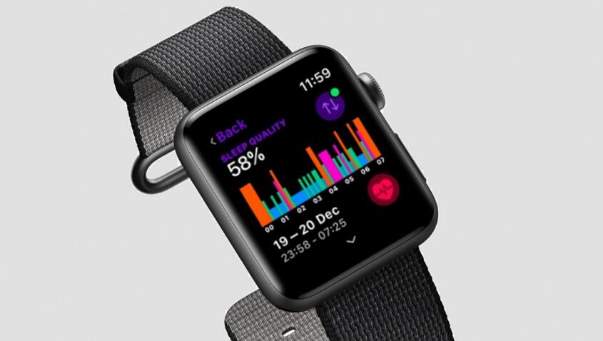 Apple Watch睡眠监测追踪 1 - Apple Watch 睡眠监测追踪?最好的App都在这里!