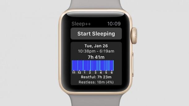 Apple Watch睡眠监测追踪 Sleep - Apple Watch 睡眠监测追踪?最好的App都在这里!