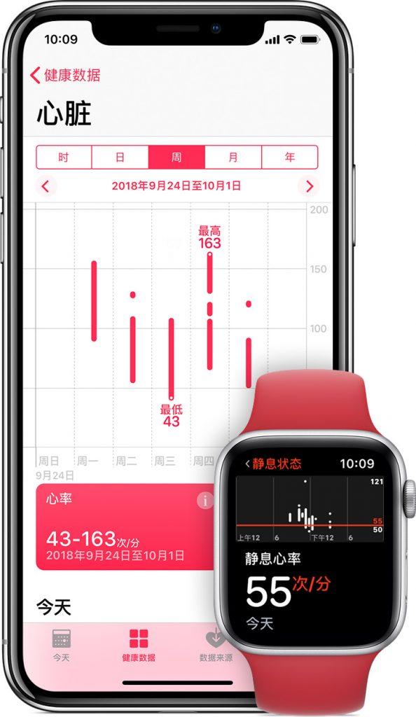 iphone 心率 594x1024 - Apple Watch如何查看心率