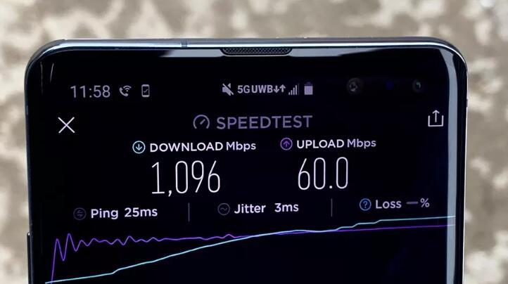 5g test 1gbs - Verizon在芝加哥进行5G网络实测 下载1G大小的电影只需10秒!