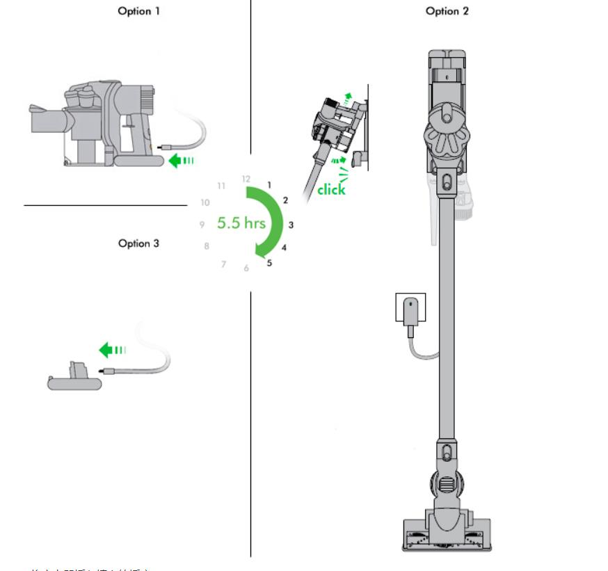 戴森吸尘器充电 1 - 戴森吸尘器怎么看是否充满电